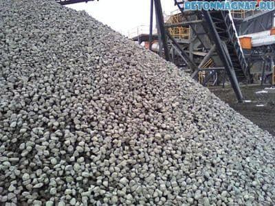 Инертные в бетоне смесь для ремонта бетонных